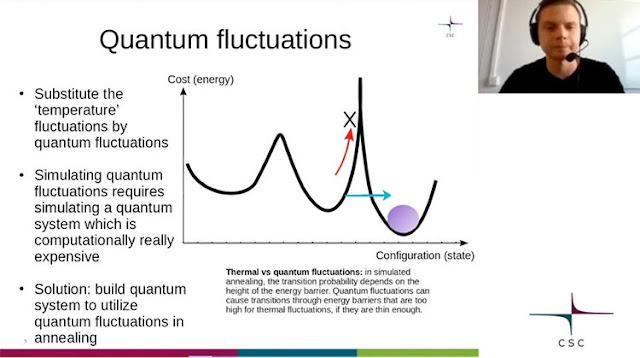 Quantum computers offer huge speedup in solving optimization problems (Source: CTI)