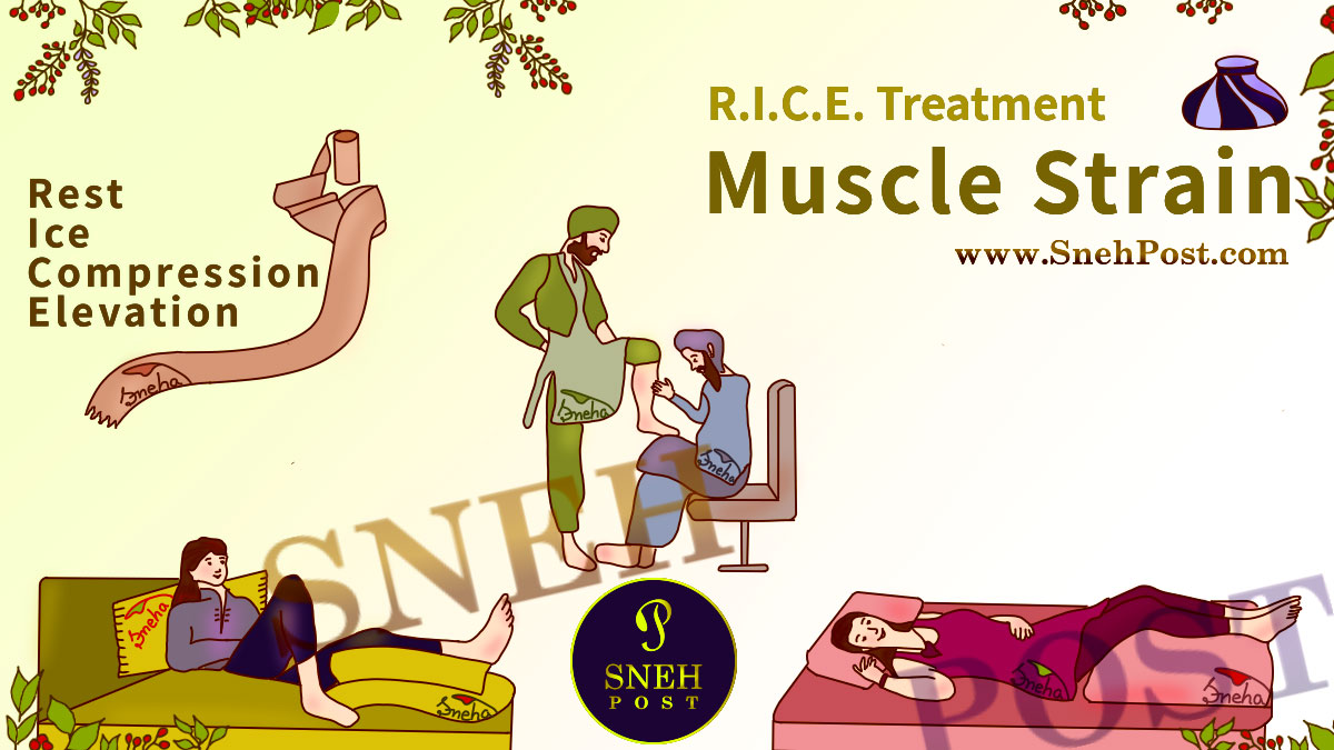 Muscle strain or pulled muscle cartoon illustration: Diagnosis, treatment, rehabilitation, RICE as per muscle tear grades