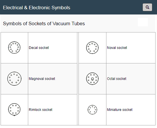 Symbols of Sockets of Vacuum Tubes