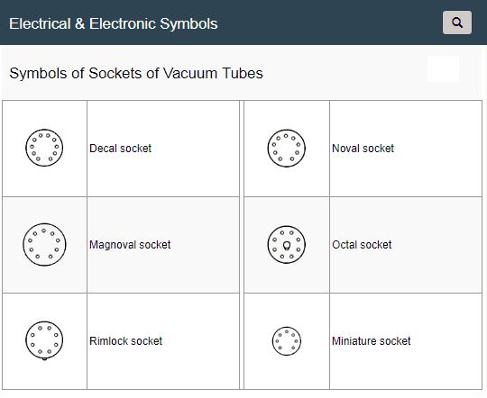 Symbols of Sockets of Vacuum Tubes