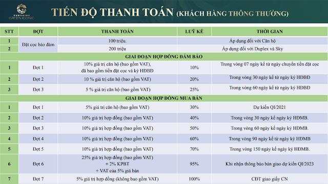 Chính sách giá thiết kế Dự án chung cư Sunshine Green Iconic Phúc Đồng Long Biên Hà Nội