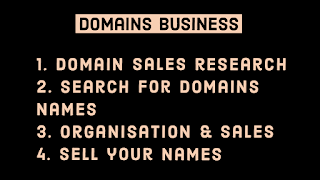 Earn by domain buy and sell
