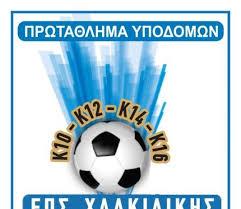 Πρωταθλητής Κ16 2019-2020 Α.Σ ΚΟΣΜΟΣ…