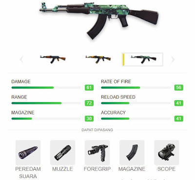 3 Cara Menggunakan Senjata AK Pada Free Fire (FF), Langsung Menang