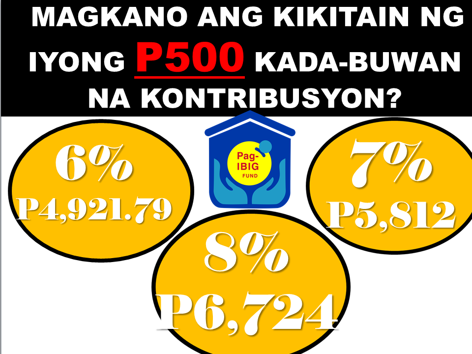 "For those who are looking for alternative ways to save, the Modified PagIBIG 2  Savings Program (MP2) may be the answer to your needs. Pag-IBIG Fund is urging their members that aside from their regular contribution, to invest in modified savings program called MP2. It is an optional savings program  of Pag-IBIG designed for those who want to have savings with higher savings rate and can be compared to the banks 5-year term time deposit system. Today there are already 55,000 members who already has aviled of the MP2 Savings program each of whom has various purpose on their savings.  ""ADVERTISEMENTS"" With the reality that daily expenditures does not end when you retire, everybody should have a contingency plan to cope up. The minimum contribution for the MP2 program is P500.00 and there are no limit for the maximum contribution. You can add to your savings anytime you wish or you can do it on monthly basis. Your savings will mature and can be withdrawn after five years or you can have it renewed for another 5 years. In case of total disability or insanity, your savings can be withdrawn even before the 5-year term. It also applies when you lost your job. For members who unfortunately died before the 5 year term, his beneficiaries can withdraw the MP2 savings. Pag-IBIG Fund said that the dividend rate presently does not go below 5 percent. In 2016, the MP2 dividend rate was at 7.43 percent.   So for  the P500.00 monthly contribution, it can earn up to almost P5,000 up to almost P7,000 after 5 years.    If you will invest a lump sum amount of P100,000 it can earn up to P26,000 to P36,000 after 5 years. It is also safer compared to the banks because your principal saving will be untouched even if worst case happened like the dividend plunges to zero, you can still get your money in full. It is also easy to start an MP2 savings. For local employees, you can go to your HRD and ask them to do a salary deduction for the Pag-IBIG MP2 Program and the company will remit it for you. You can also go to the nearest Pag-IBIG branches near you and pay the contributions directly. The best thing about Pag-IBIG savings is that you have the sovereign guarantee of the government that you can get your savings  absolutely without anything to worry about like bank holidays or bankruptcy. Your investment savings is safe from any risks. ""Sponsored Links"" Read More:       China's plans to hire Filipino household workers to their five major cities including Beijing and Shanghai, was reported at a local newspaper Philippine Star. it could be a big break for the household workers who are trying their luck in finding greener pastures by working overseas  China is offering up to P100,000  a month, or about HK$15,000. The existing minimum allowable wage for a foreign domestic helper in Hong Kong is  around HK$4,310 per month.  Dominador Say, undersecretary of the Department of Labor and Employment (DOLE), said that talks are underway with Chinese embassy officials on this possibility. China's five major cities, including Beijing, Shanghai and Xiamen will soon be the haven for Filipino domestic workers who are seeking higher income.  DOLE is expected to have further negotiations on the launch date with a delegation from China in September.   according to Usec Say, Chinese employers favor Filipino domestic workers for their English proficiency, which allows them to teach their employers' children.    Chinese embassy officials also mentioned that improving ties with the leadership of President Rodrigo Duterte has paved the way for the new policy to materialize.  There is presently a strict work visa system for foreign workers who want to enter mainland China. But according Usec. Say, China is serious about the proposal.   Philippine Labor Secretary Silvestre Bello said an estimated 200,000 Filipino domestic helpers are  presently working illegally in China. With a great demand for skilled domestic workers, Filipino OFWs would have an option to apply using legal processes on their desired higher salary for their sector. Source: ejinsight.com, PhilStar Read More:  The effectivity of the Nationwide Smoking Ban or  E.O. 26 (Providing for the Establishment of Smoke-free Environment in Public and Enclosed Places) started today, July 23, but only a few seems to be aware of it.  President Rodrigo Duterte signed the Executive Order 26 with the citizens health in mind. Presidential Spokesperson Ernesto Abella said the executive order is a milestone where the government prioritize public health protection.    The smoking ban includes smoking in places such as  schools, universities and colleges, playgrounds, restaurants and food preparation areas, basketball courts, stairwells, health centers, clinics, public and private hospitals, hotels, malls, elevators, taxis, buses, public utility jeepneys, ships, tricycles, trains, airplanes, and  gas stations which are prone to combustion. The Department of Health  urges all the establishments to post ""no smoking"" signs in compliance with the new executive order. They also appeal to the public to report any violation against the nationwide ban on smoking in public places.   Read More:          ©2017 THOUGHTSKOTO www.jbsolis.com SEARCH JBSOLIS, TYPE KEYWORDS and TITLE OF ARTICLE at the box below Smoking is only allowed in designated smoking areas to be provided by the owner of the establishment. Smoking in private vehicles parked in public areas is also prohibited. What Do You Need To know About The Nationwide Smoking Ban Violators will be fined P500 to P10,000, depending on their number of offenses, while owners of establishments caught violating the EO will face a fine of P5,000 or imprisonment of not more than 30 days. The Department of Health  urges all the establishments to post ""no smoking"" signs in compliance with the new executive order. They also appeal to the public to report any violation against the nationwide ban on smoking in public places.          ©2017 THOUGHTSKOTO Dominador Say, undersecretary of the Department of Labor and Employment (DOLE), said that talks are underway with Chinese embassy officials on this possibility. China's five major cities, including Beijing, Shanghai and Xiamen will soon be the destination for Filipino domestic workers who are seeking higher income. ©2017 THOUGHTSKOTO"