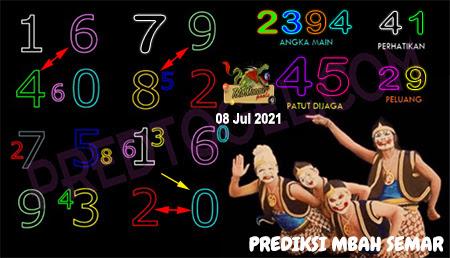 Prediksi Mbah Semar Macau Kamis 08 juli 2021