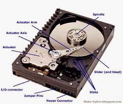 Magnetic Disk Pengertian, Bagian dan Karakternya, Lengkap!
