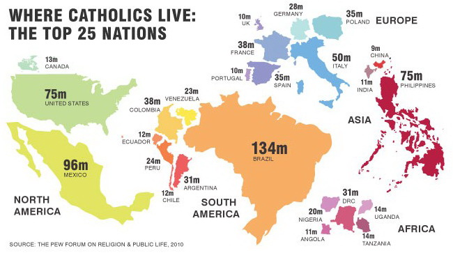 Where catholics live: the top 25 nations