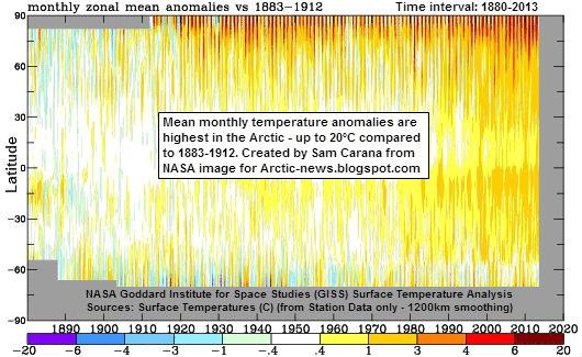 TemperatureAnomaly.jpg