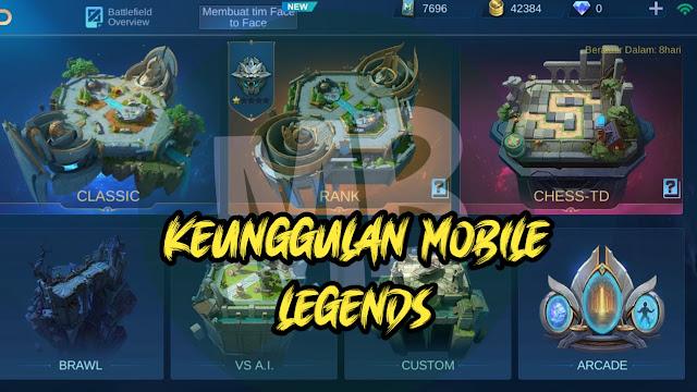 Keunggulan Game Mobile Legend Dari Game Lainnya - Masbasyir.Com