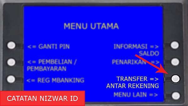 Ilustrasi Menu Utama Bank Kalbar - Catatan Nizwar ID