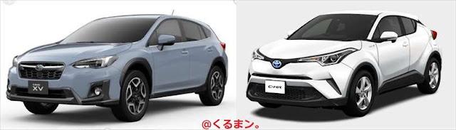 スバルXV トヨタC-HR 見た目 エクステリア 比較画像