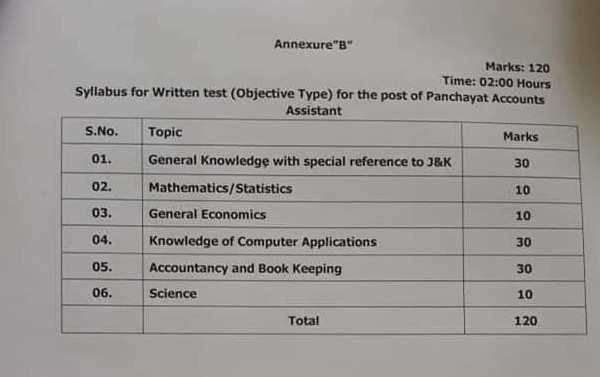 Syllabus for Written test (Objective Type) for the post of Panchayats Accounts  Assistant JKSSB Accounts assistant syllabus Accounts assistant syllabus JKSSB