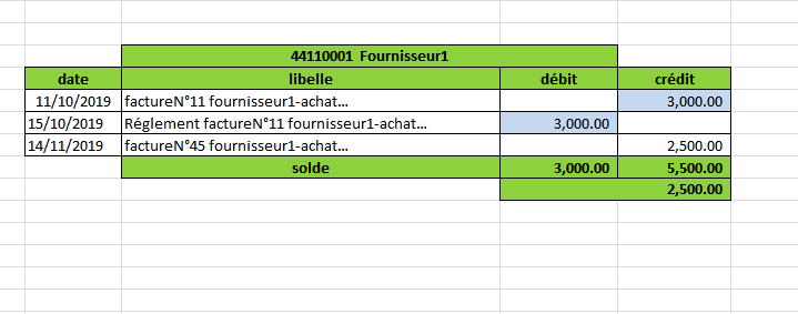 Analyse fournisseur Excel