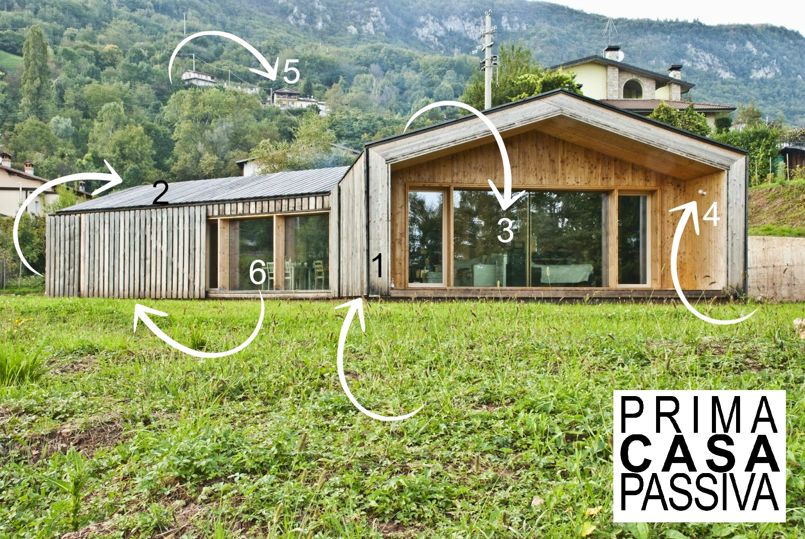 Le 6 differenze tra prima casa passiva ed una casa - Prima casa condizioni ...