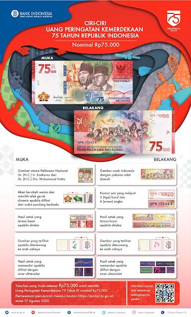 ciri uang peringatan kemerdekaan republik indonesia