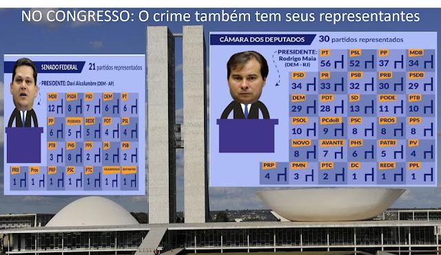REAGE BRASIL!! Congresso algema e põe mordaças em juízes e integrantes do MP
