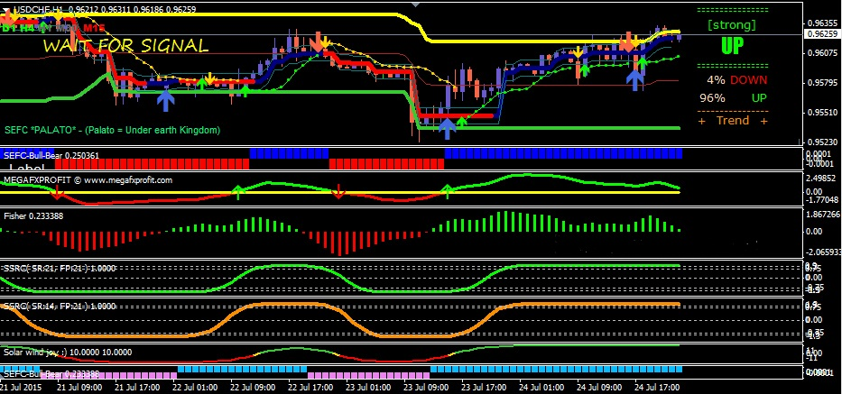 Forex profit heaper trading system free download