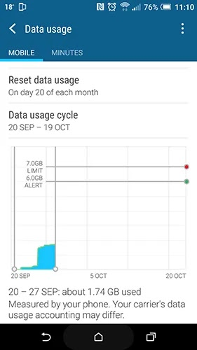 Fix-mobile-cellular-data-not-working-android-data-limits