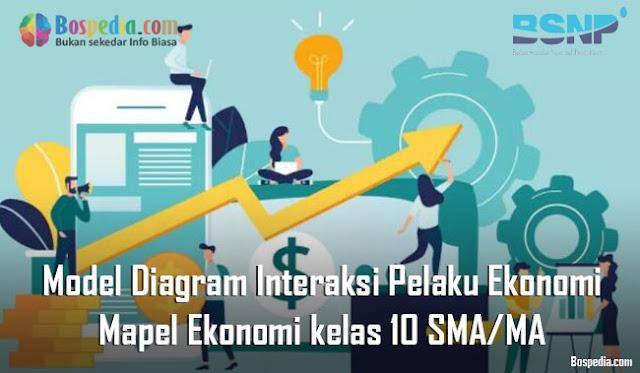 Materi Model Diagram Interaksi Pelaku Ekonomi Mapel Ekonomi kelas 10 SMA/MA