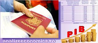Câți bani au trimis în țară românii din străinătate între 2007 și 2017