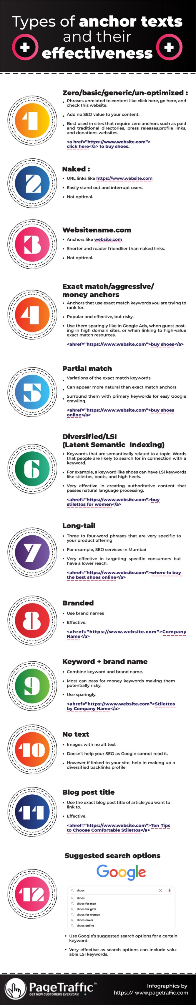 Best Anchor Text Optimization Practices #Infographic