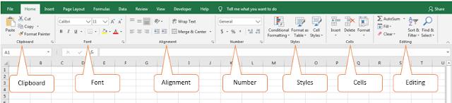 Excel Home tab