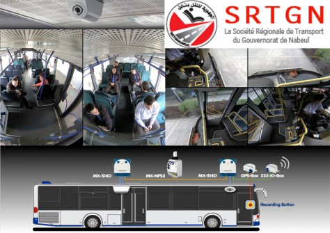 Nabeul : des caméras de surveillance dans les bus