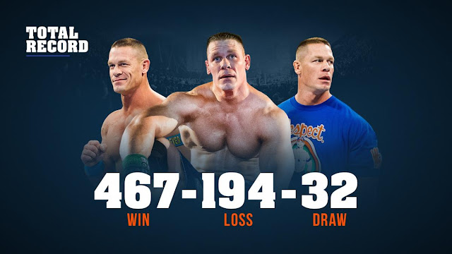 John Cena WWE win-loss record