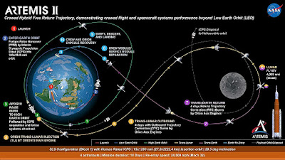 kanada, misi artemis-2, artemis-2, astronaut kanada artemis-2