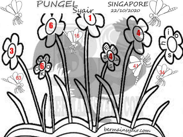 Kode syair Singapore Kamis 22 Oktober 2020 258