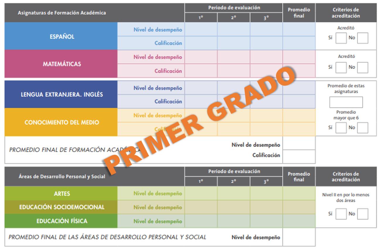 Reporte de evaluación 2018 - 2019 de primer grado de primaria