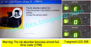 Operator call error: the ink absorber is almost full or error E08, for Canon MP280, MP282, MP287, MP288