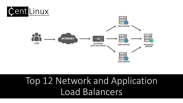 top-12-network-application-load-balancers