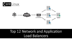 Top 12 Network and Application Load Balancers