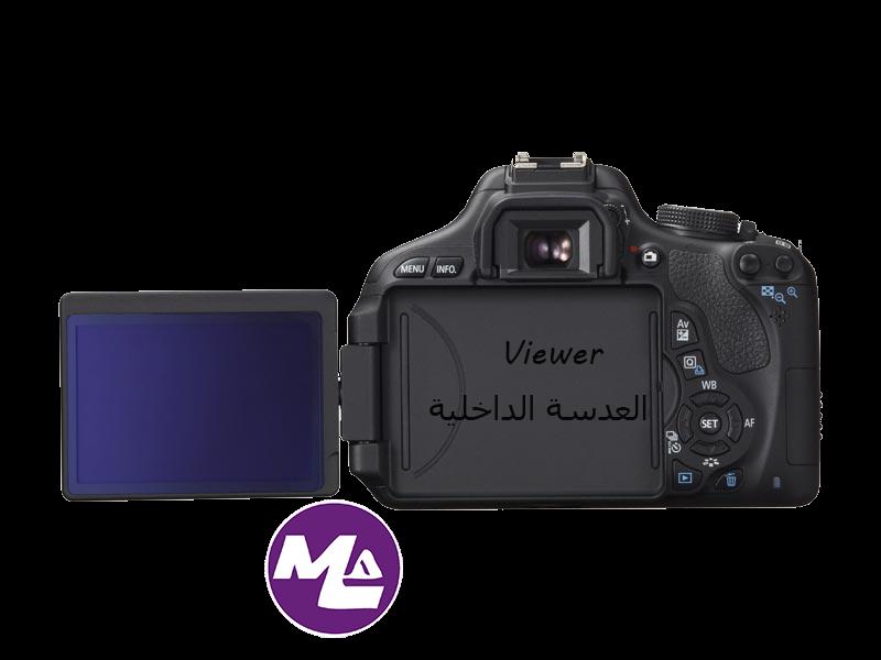 عدسة الكاميرا الداخلية أو ما يسمى المنظور Viewer