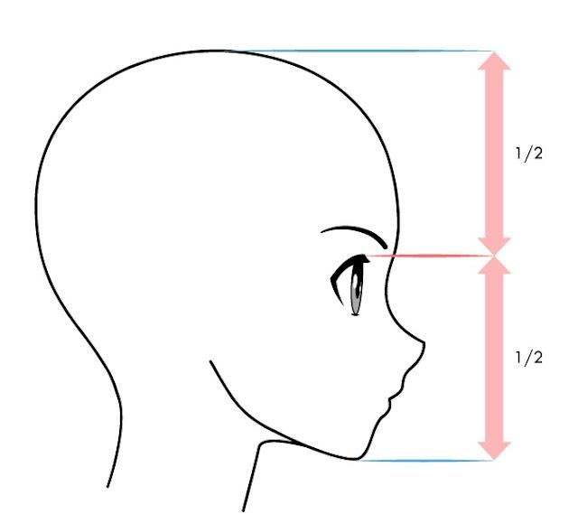 Menempatkan mata anime di kepala di sisi tampilan