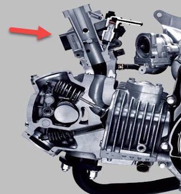 Meningkatkan Performa Motor Injeksi Lakukan Perawatan 5 Komponen ini