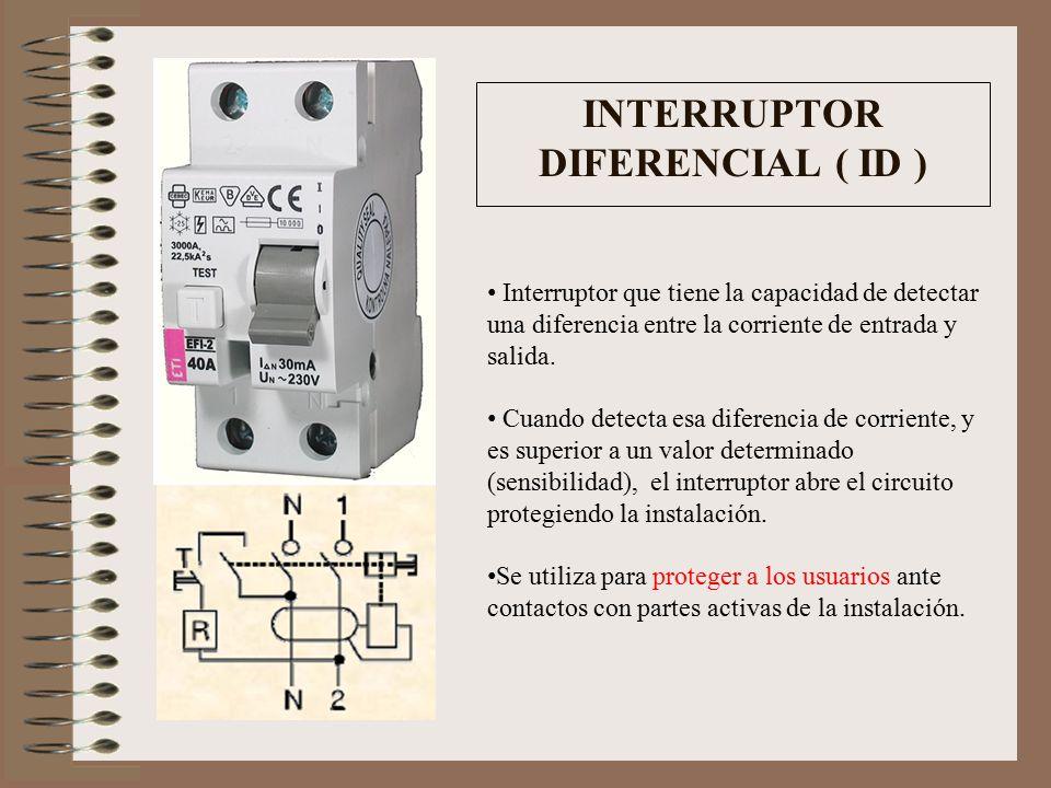 Nsmtecnologia4eso simbolog a de instalaciones en viviendas - Interruptor general automatico ...