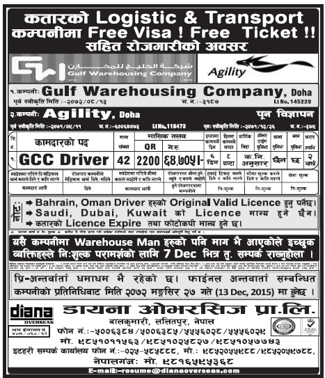 Free Visa Free Ticket Jobs in Doha, Qatar for Nepali, Salary Rs 64,705