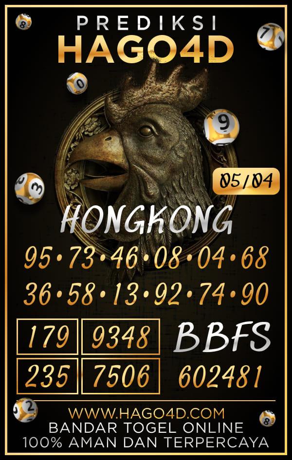 Hago4D - Prediksi Togel Hongkong