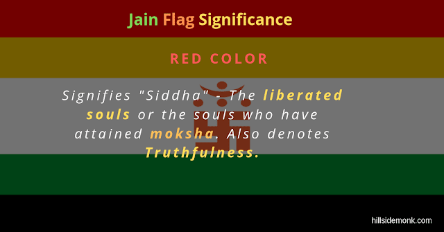 Jain Flag Colors Meaning and Significance : Into Jainism