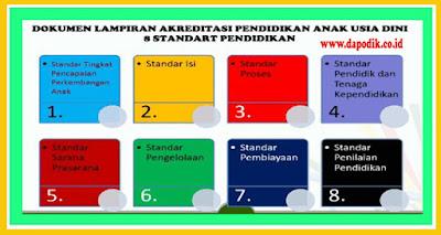Bukti Fisik Akreditasi Paud (8 Standar Pendidikan)
