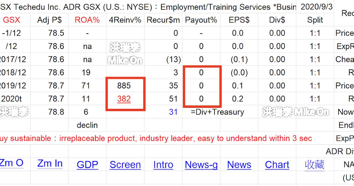 巴菲特班 洪瑞泰 (Michael On): GSX 跟誰學作假帳?