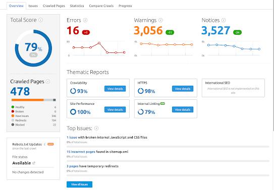 SEMRush Site Audit giúp kiểm tra sức khoẻ Website của bạn