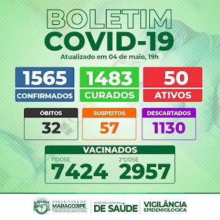 Imagem: Boletim Epidemiológico da Covid