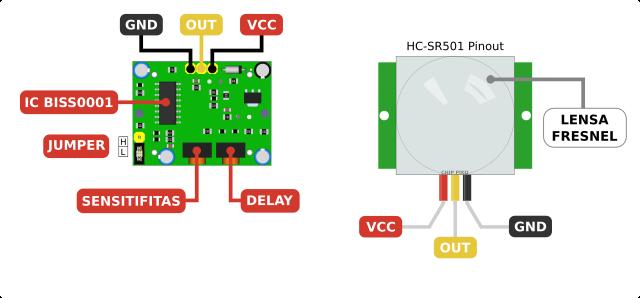 chip piko, pir arduino, hc sr501, sr501, pir sr501, hc 501, sr501 pir, rangkaian sensor pir dengan arduino, pir sensor sr501, sensor pir dengan arduino, sensor pir arduino uno, arduino uno pir, cara membuat sensor gerak dengan arduino, rangkaian pir arduino, rangkaian pir hc sr501, hc sr501 schematics, pir shcematics,