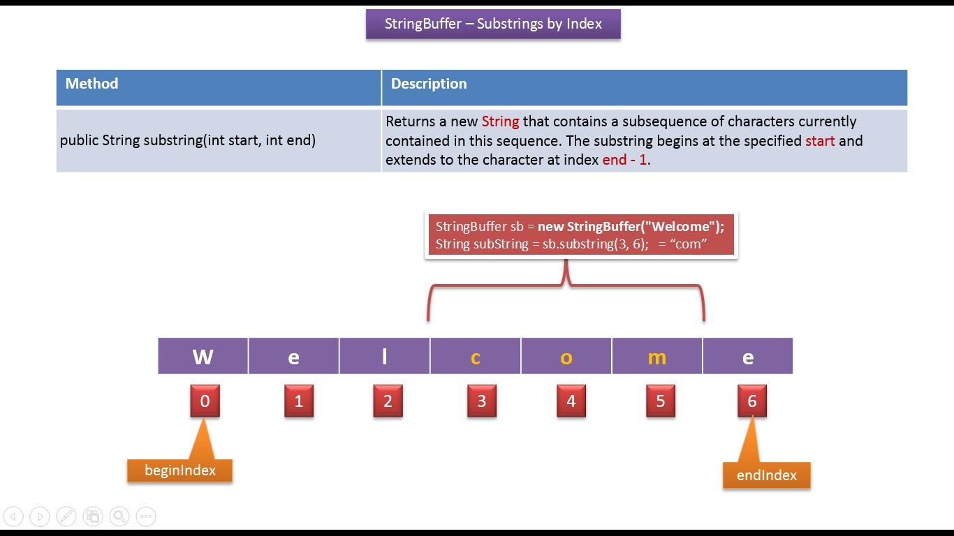 Java ee java tutorial java stringbuffer substring methods java tutorial java stringbuffer substring methods baditri Images