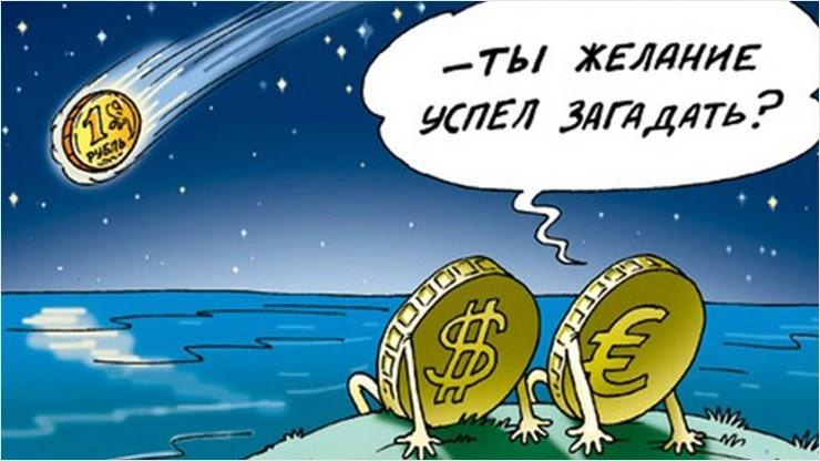 Виды девальвации