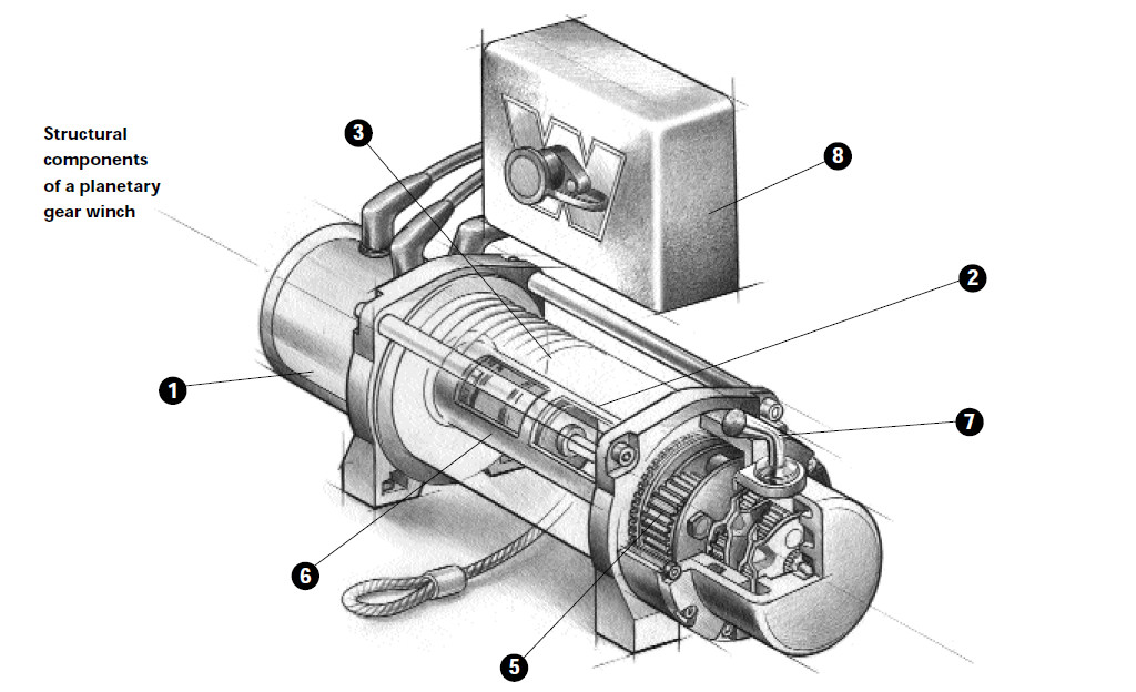Dmx Dim Reversable Motor Drive Diagram besides Sunpro Tach Wiring together with Dcp Small further Thumb Impressive Wiring Diagram Xlr likewise Superwinch Epi Wiring Diagram. on older warn winch wiring diagram